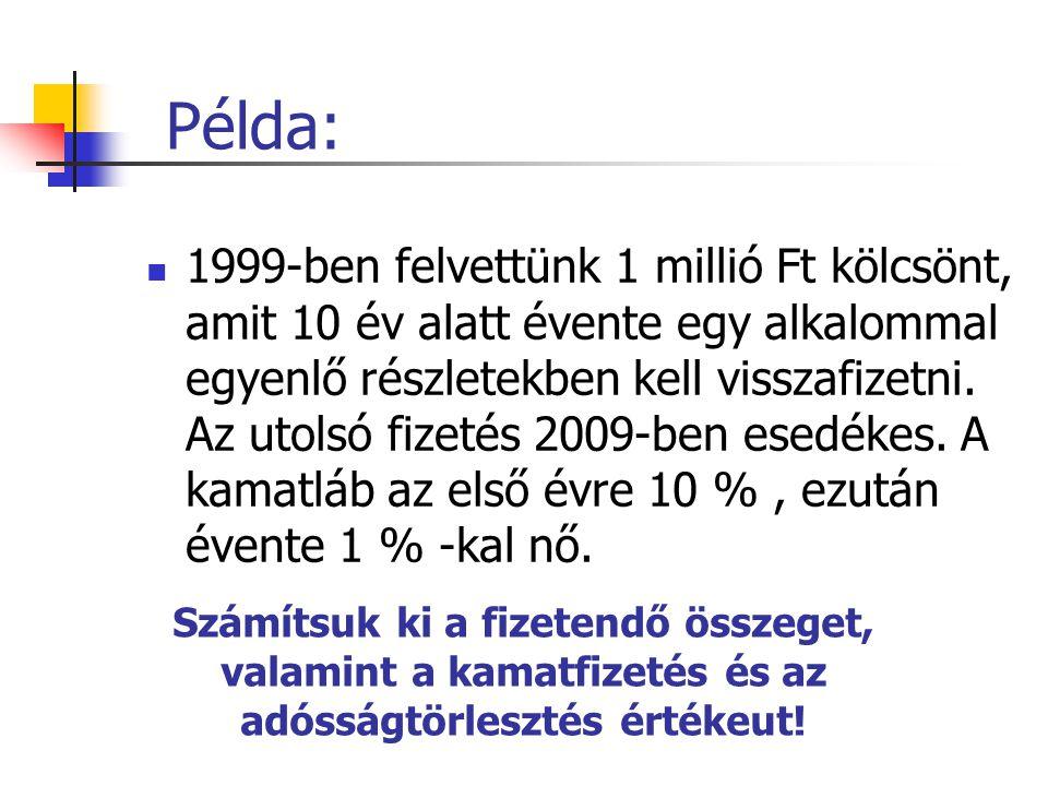 Példa:  1999-ben felvettünk 1 millió Ft kölcsönt, amit 10 év alatt évente egy alkalommal egyenlő részletekben kell visszafizetni. Az utolsó fizetés 2
