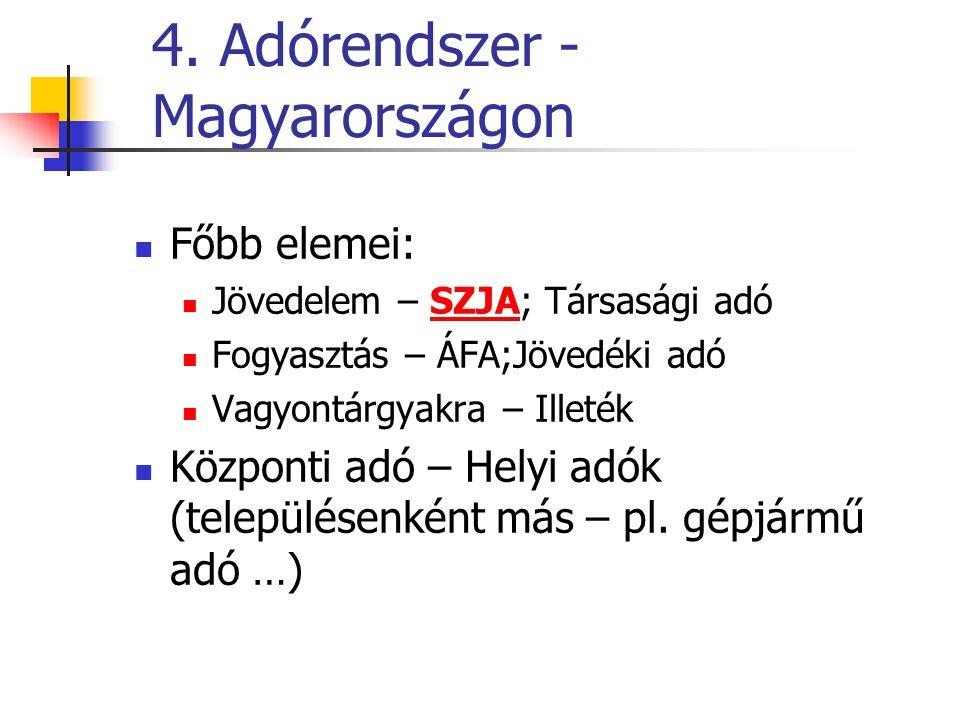 4. Adórendszer - Magyarországon  Főbb elemei:  Jövedelem – SZJA; Társasági adó  Fogyasztás – ÁFA;Jövedéki adó  Vagyontárgyakra – Illeték  Központ
