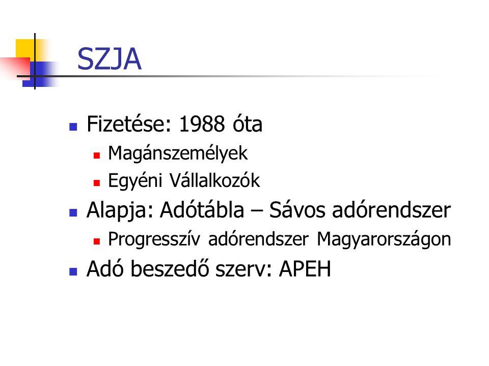 SZJA  Fizetése: 1988 óta  Magánszemélyek  Egyéni Vállalkozók  Alapja: Adótábla – Sávos adórendszer  Progresszív adórendszer Magyarországon  Adó