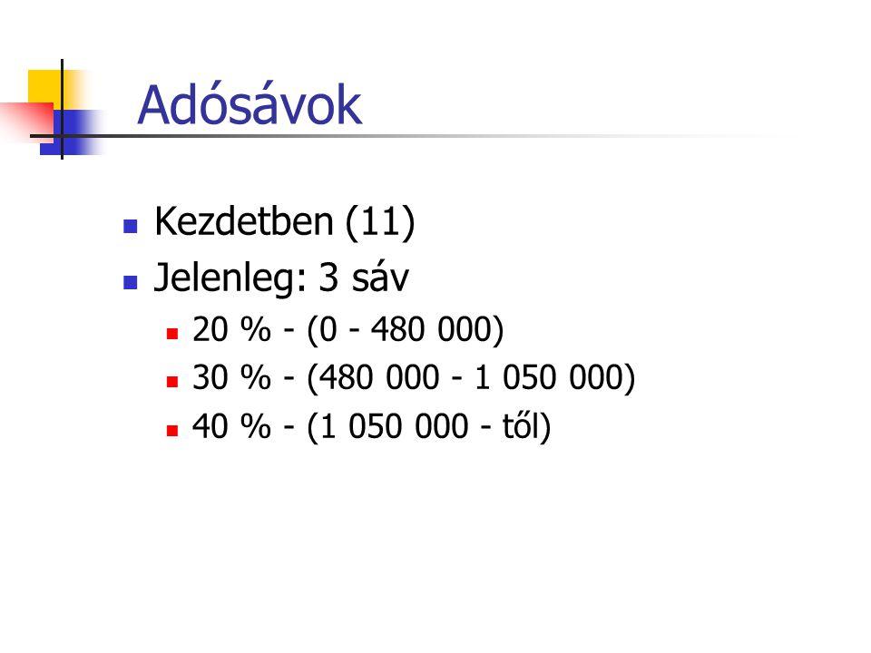 Adósávok  Kezdetben (11)  Jelenleg: 3 sáv  20 % - (0 - 480 000)  30 % - (480 000 - 1 050 000)  40 % - (1 050 000 - től)