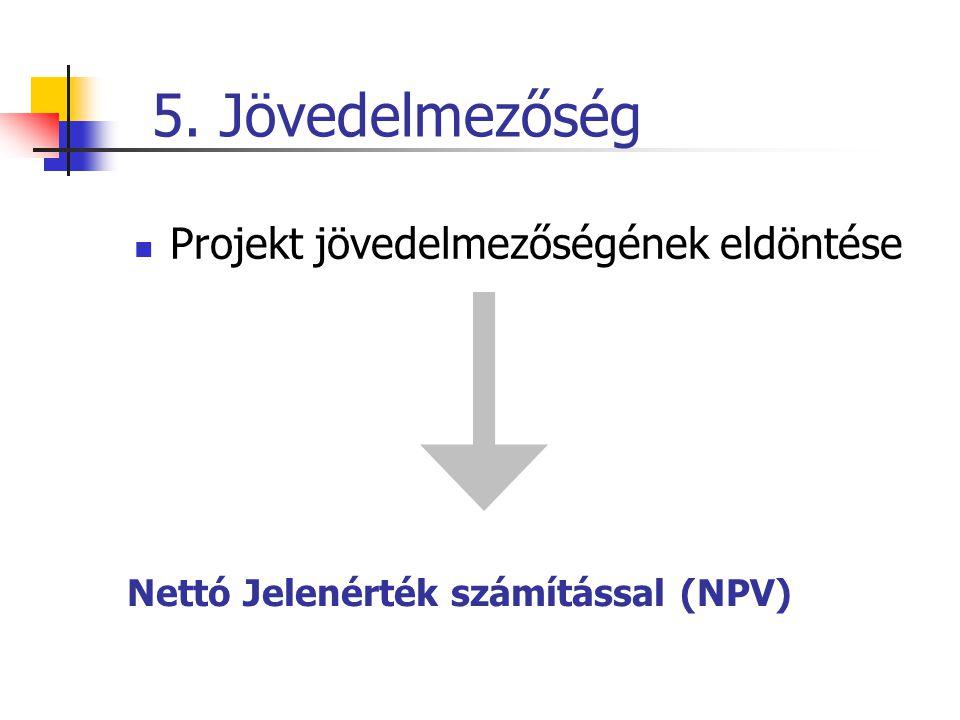 5. Jövedelmezőség  Projekt jövedelmezőségének eldöntése Nettó Jelenérték számítással (NPV)