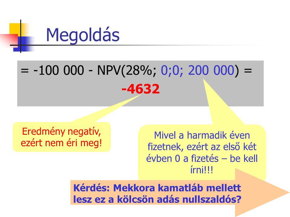 Megoldás = -100 000 - NPV(28%; 0;0; 200 000) = -4632 Eredmény negatív, ezért nem éri meg! Mivel a harmadik éven fizetnek, ezért az első két évben 0 a