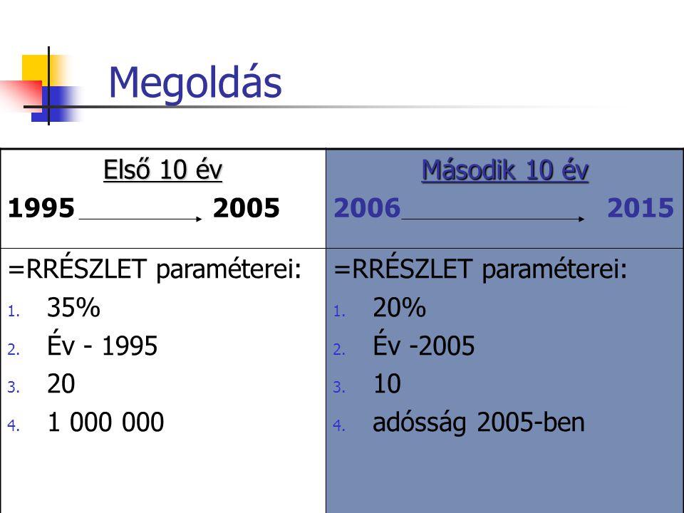 Megoldás Első 10 év 19952005 Második 10 év 20062015 =RRÉSZLET paraméterei: 1. 35% 2. Év - 1995 3. 20 4. 1 000 000 =RRÉSZLET paraméterei: 1. 20% 2. Év
