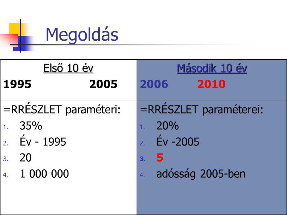 Megoldás Első 10 év 19952005 Második 10 év 20062010 =RRÉSZLET paraméteri: 1. 35% 2. Év - 1995 3. 20 4. 1 000 000 =RRÉSZLET paraméterei: 1. 20% 2. Év -