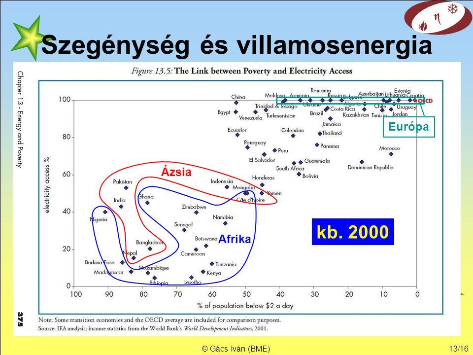 © Gács Iván (BME)12/16 0% 20% 40% 60% 80% 100% karbonmentes energia 100% 80% 40% 60% 20% 100% 80% 60% 40% 0% szénolaj, gáz A primerenergia- arány 1850 1900 1920 1950 1970 1990 2000 2050 2100 BWK 2006.