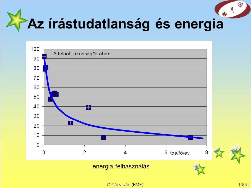 © Gács Iván (BME)15/16 A születéskor várható élettartam és energia energia felhasználás toe/fő/év évek