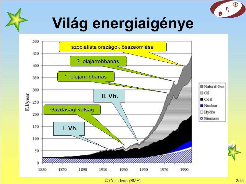 © Gács Iván (BME)1/15 Energia – történelem - társadalom A XX.