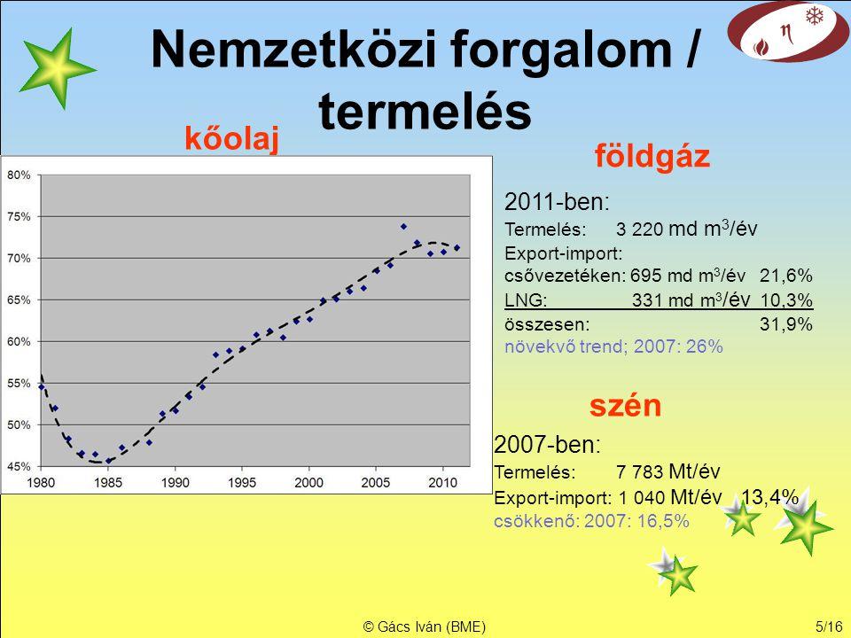 © Gács Iván (BME)4/15 skála: Mtoe/év millió tonna olajegyenérték 1 Mtoe = 41,868 PJ 400 EJ Alapenergia szerkezet Vízenergia leértékelése .