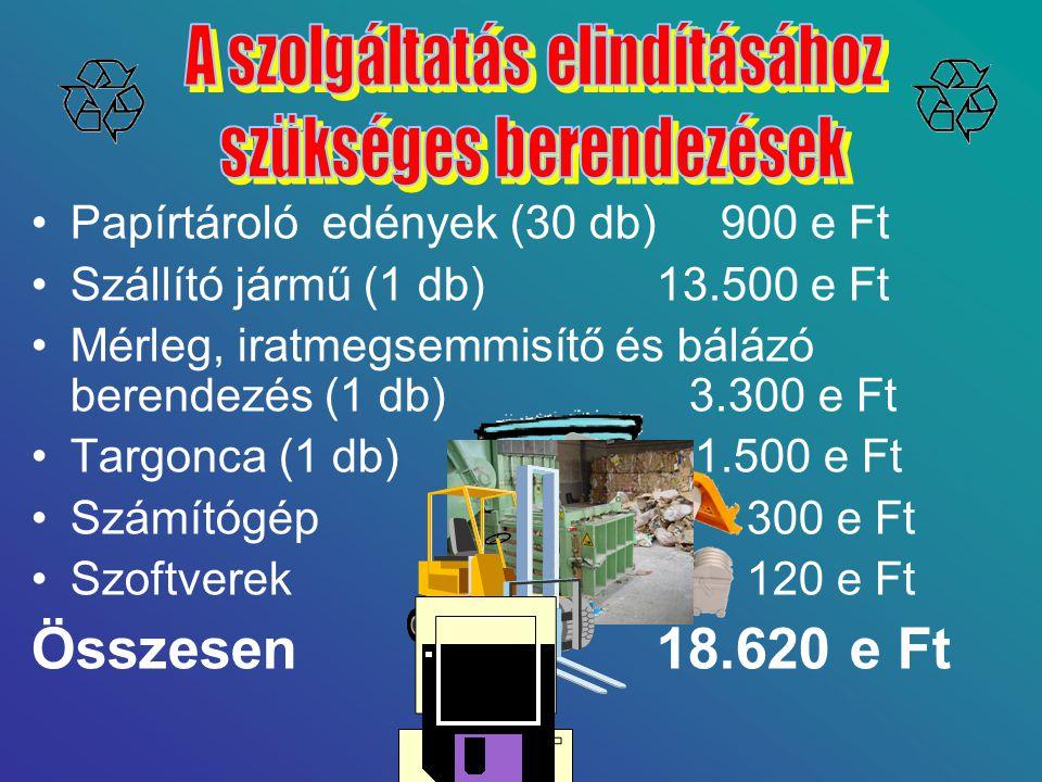•Papírtároló edények (30 db) 900 e Ft •Szállító jármű (1 db)13.500 e Ft •Mérleg, iratmegsemmisítő és bálázó berendezés (1 db) 3.300 e Ft •Targonca (1