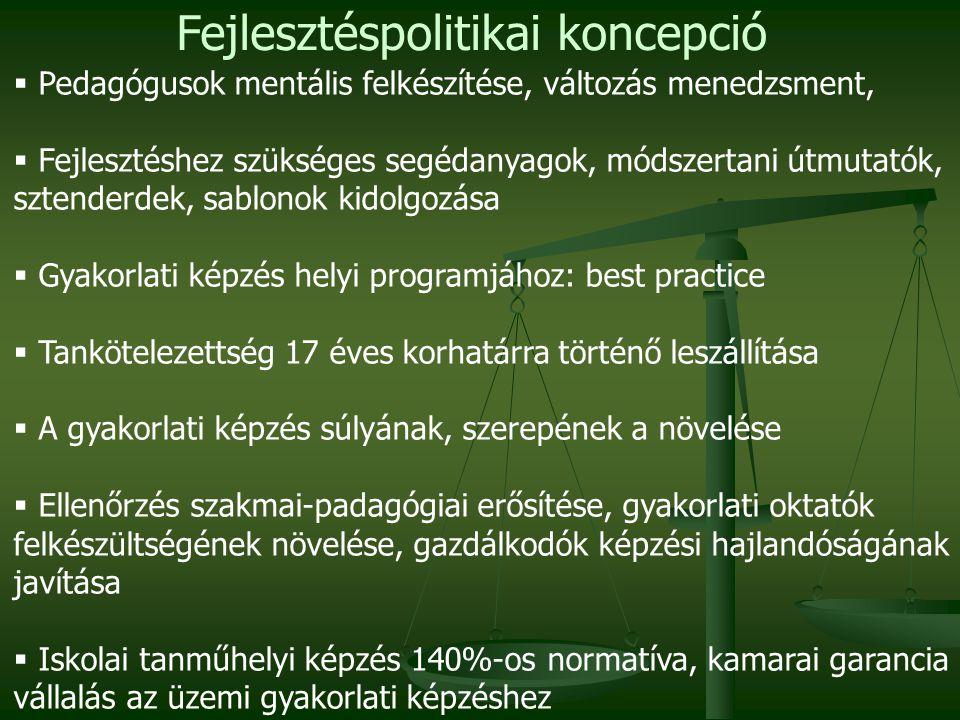 Fejlesztéspolitikai koncepció  Pedagógusok mentális felkészítése, változás menedzsment,  Fejlesztéshez szükséges segédanyagok, módszertani útmutatók