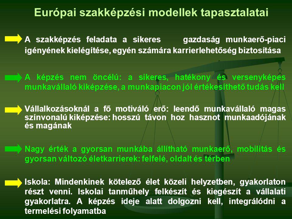 Európai szakképzési modellek tapasztalatai A szakképzés feladata a sikeres gazdaság munkaerő-piaci igényének kielégítése, egyén számára karrierlehetős
