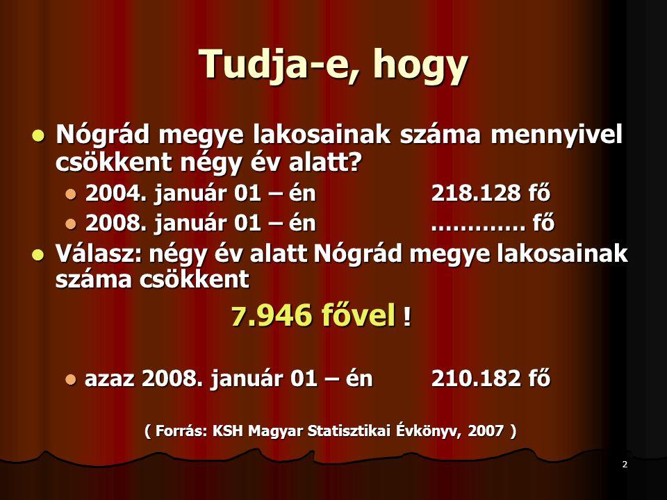 2 Tudja-e, hogy  Nógrád megye lakosainak száma mennyivel csökkent négy év alatt?  2004. január 01 – én 218.128 fő  2008. január 01 – én.………… fő  V