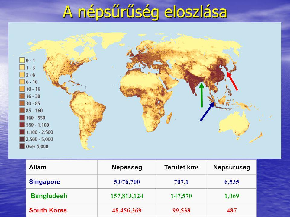 A népsűrűség eloszlása ÁllamNépességTerület km 2 Népsűrűség Singapore 5,076,700707.16,535 Bangladesh 157,813,124147,5701,069 South Korea 48,456,36999,