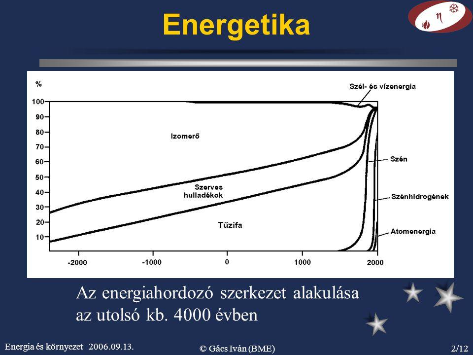 Energia és környezet 2006.09.13. © Gács Iván (BME)2/12 Energetika Az energiahordozó szerkezet alakulása az utolsó kb. 4000 évben