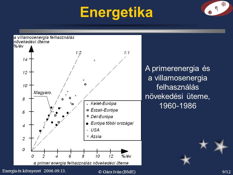 Energia és környezet 2006.09.13. © Gács Iván (BME)9/12 A primerenergia és a villamosenergia felhasználás növekedési üteme, 1960-1986 Energetika