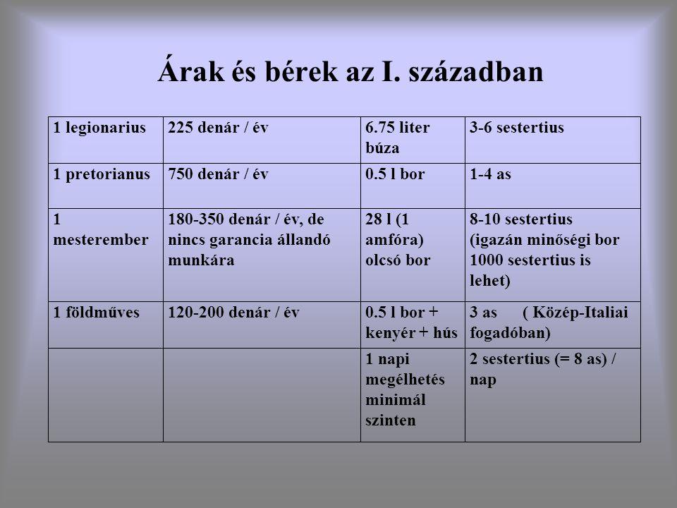Árak és bérek az I. században 1 legionarius225 denár / év6.75 liter búza 3-6 sestertius 1 pretorianus750 denár / év0.5 l bor1-4 as 1 mesterember 180-3