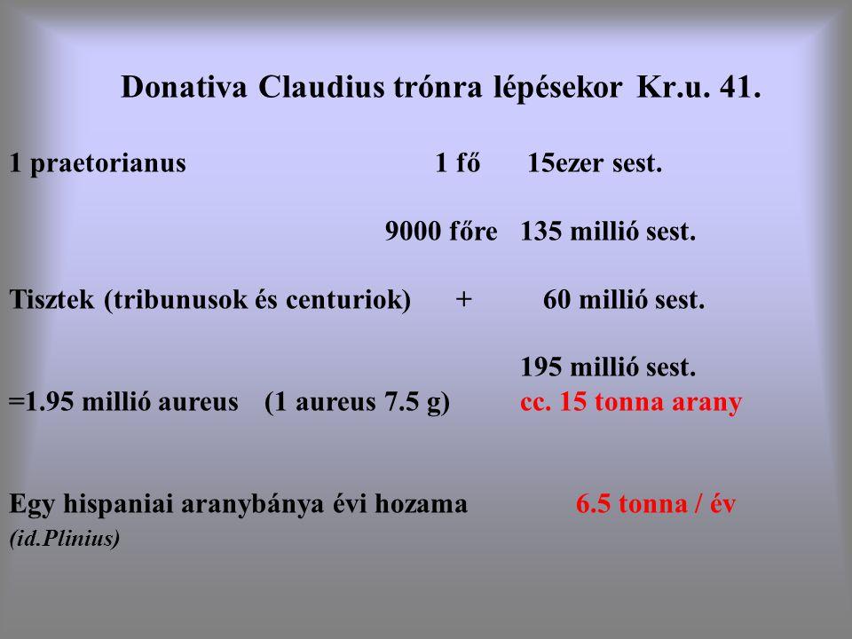 Donativa Claudius trónra lépésekor Kr.u. 41. 1 praetorianus1 fő 15ezer sest. 9000 főre135 millió sest. Tisztek (tribunusok és centuriok) + 60 millió s