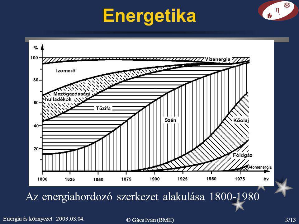 Energia és környezet 2003.03.04. © Gács Iván (BME)3/13 Energetika Az energiahordozó szerkezet alakulása 1800-1980