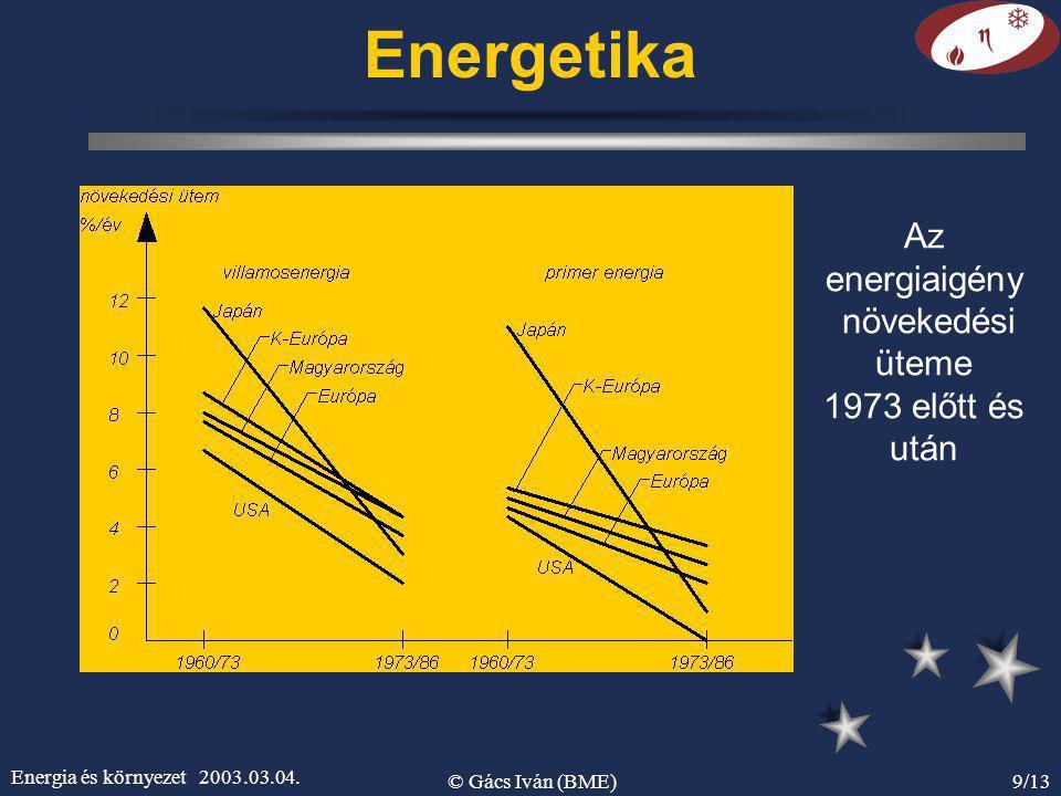 Energia és környezet 2003.03.04. © Gács Iván (BME)9/13 Az energiaigény növekedési üteme 1973 előtt és után Energetika