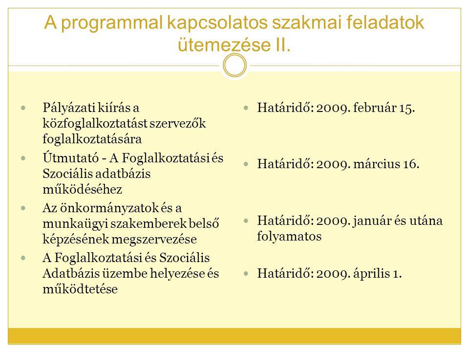 A programmal kapcsolatos szakmai feladatok ütemezése II.