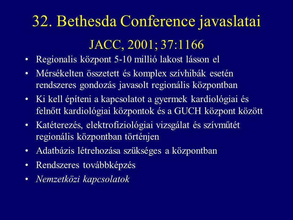 32. Bethesda Conference javaslatai JACC, 2001; 37:1166 •Regionalis központ 5-10 millió lakost lásson el •Mérsékelten összetett és komplex szívhibák es