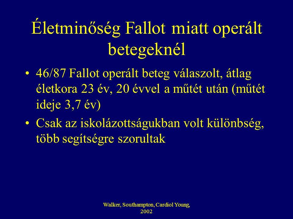 Walker, Southampton, Cardiol Young, 2002 Életminőség Fallot miatt operált betegeknél •46/87 Fallot operált beteg válaszolt, átlag életkora 23 év, 20 é