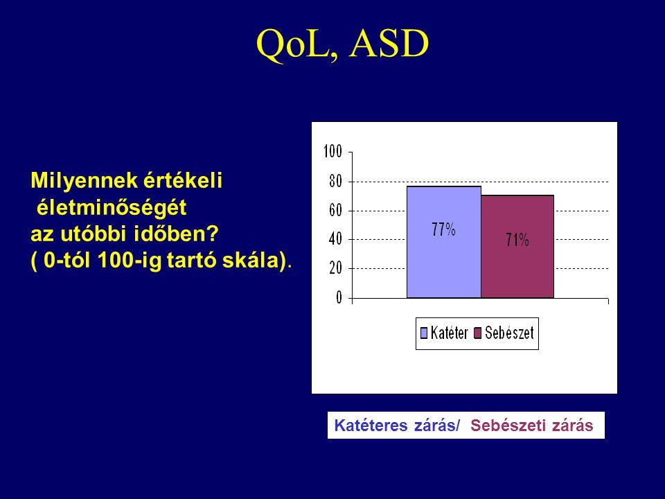 Katéteres zárás/ Sebészeti zárás Milyennek értékeli életminőségét az utóbbi időben? ( 0-tól 100-ig tartó skála). QoL, ASD