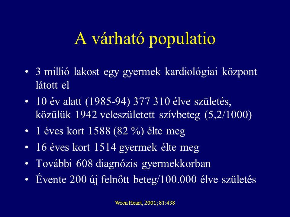 Műtét időpontja (Pre) Postop residualis hypertoniacoarctatio Hypertonia Aorta asc.