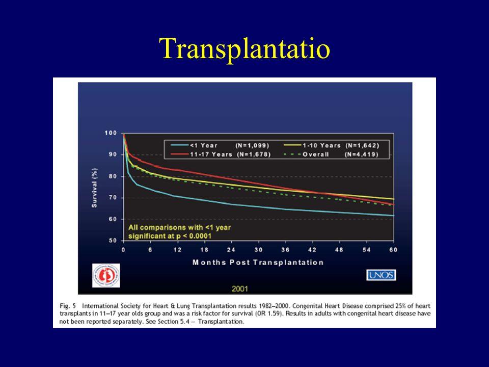 Transplantatio