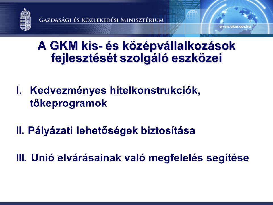 A GKM kis- és középvállalkozások fejlesztését szolgáló eszközei I.Kedvezményes hitelkonstrukciók, tőkeprogramok II. Pályázati lehetőségek biztosítása