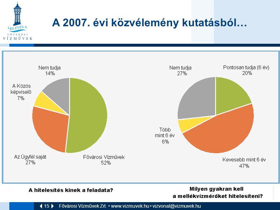 15 Fővárosi Vízművek Zrt. • www.vizmuvek.hu • vizvonal@vizmuvek.hu A 2007. évi közvélemény kutatásból…