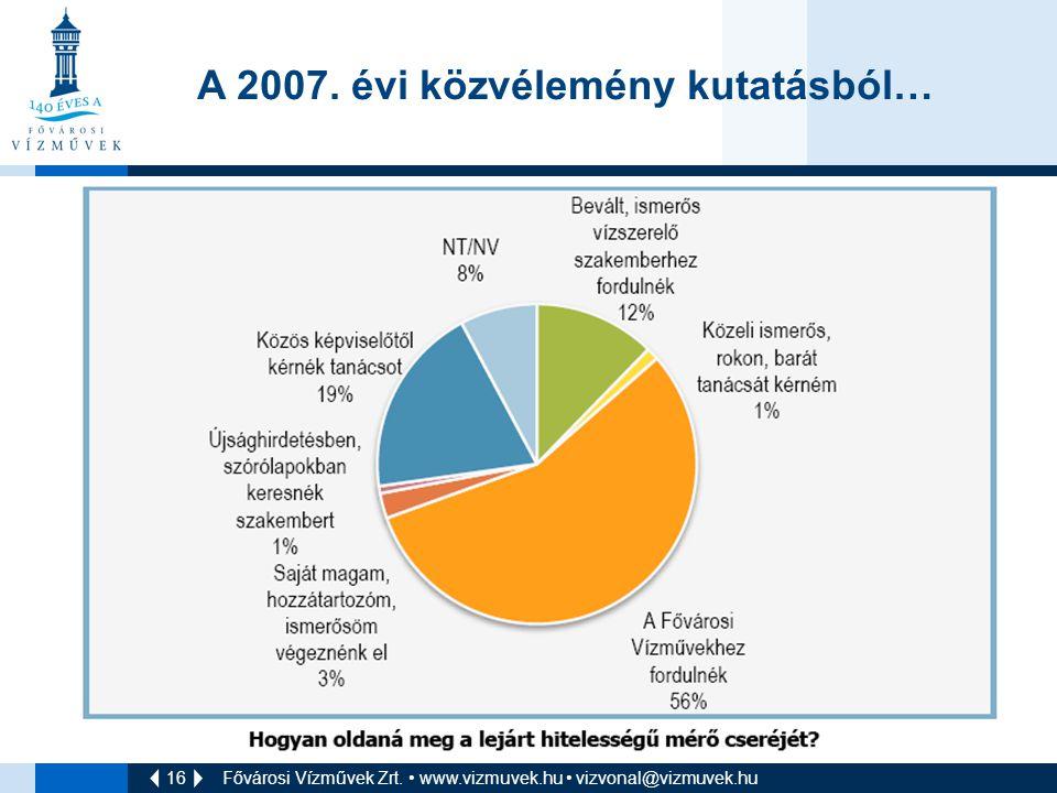 16 Fővárosi Vízművek Zrt. • www.vizmuvek.hu • vizvonal@vizmuvek.hu A 2007. évi közvélemény kutatásból…