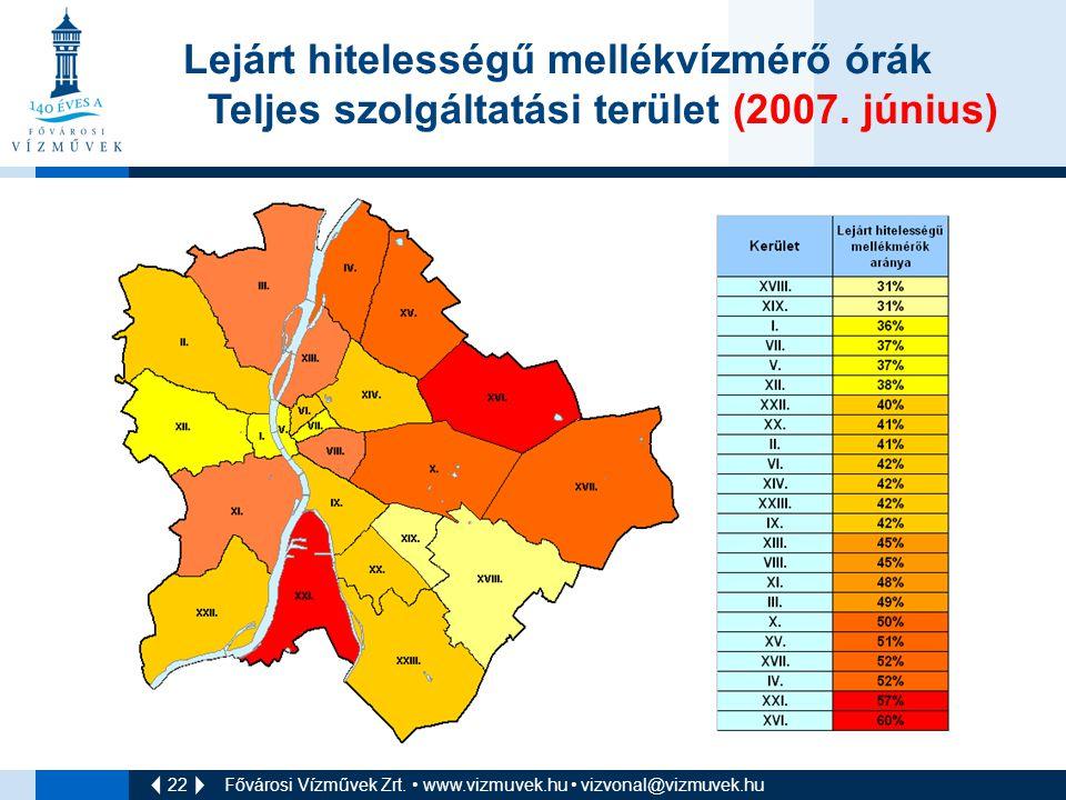22 Fővárosi Vízművek Zrt. • www.vizmuvek.hu • vizvonal@vizmuvek.hu Lejárt hitelességű mellékvízmérő órák Teljes szolgáltatási terület (2007. június)