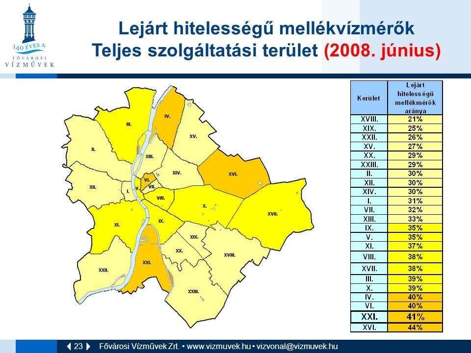 23 Fővárosi Vízművek Zrt. • www.vizmuvek.hu • vizvonal@vizmuvek.hu Lejárt hitelességű mellékvízmérők Teljes szolgáltatási terület (2008. június)