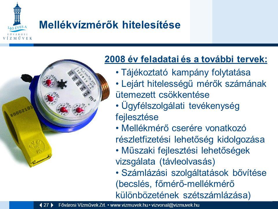 27 Fővárosi Vízművek Zrt. • www.vizmuvek.hu • vizvonal@vizmuvek.hu Mellékvízmérők hitelesítése 2008 év feladatai és a további tervek: • Tájékoztató ka