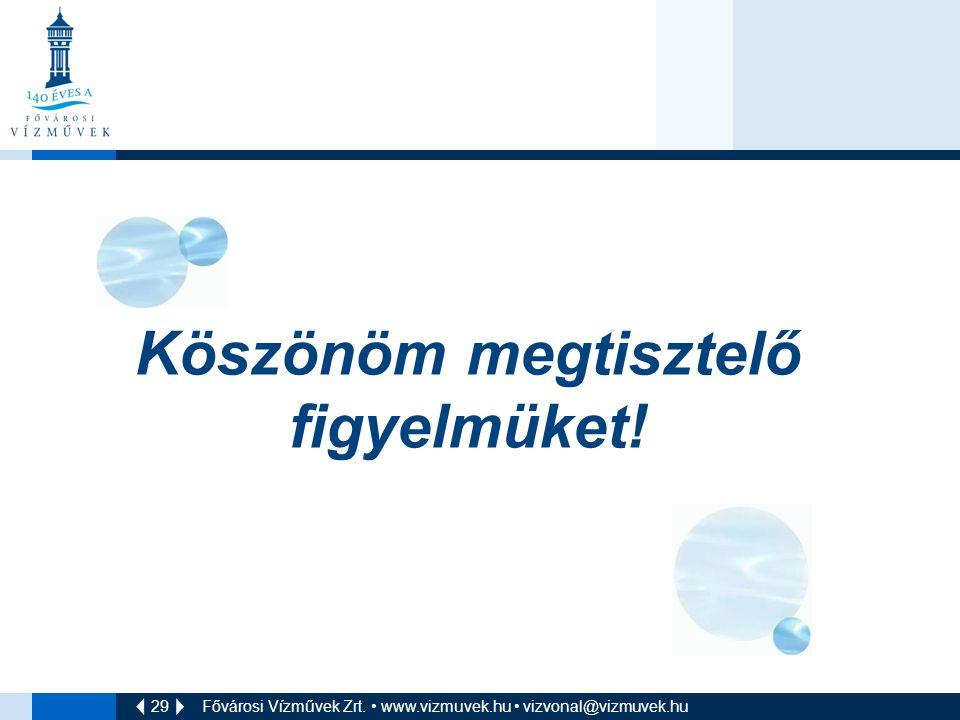 29 Fővárosi Vízművek Zrt. • www.vizmuvek.hu • vizvonal@vizmuvek.hu Köszönöm megtisztelő figyelmüket!