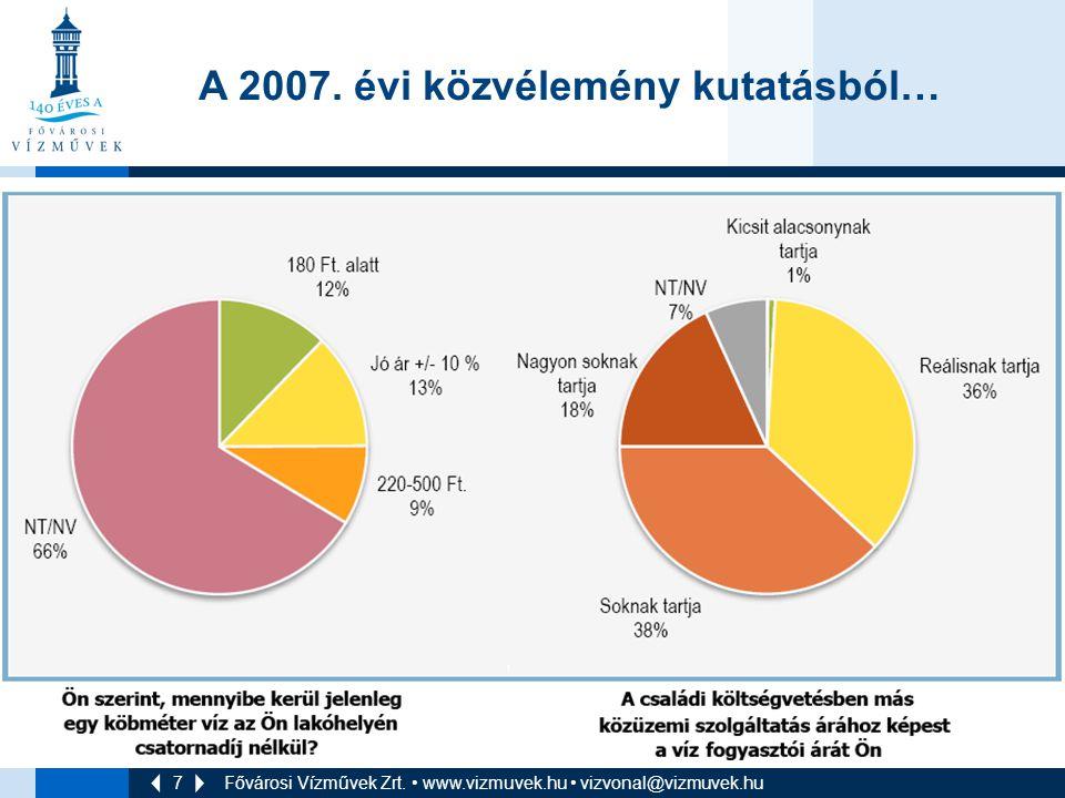7 Fővárosi Vízművek Zrt. • www.vizmuvek.hu • vizvonal@vizmuvek.hu A 2007. évi közvélemény kutatásból…