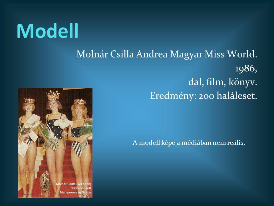 Modell Molnár Csilla Andrea Magyar Miss World. 1986, dal, film, könyv. Eredmény: 200 haláleset. A modell képe a médiában nem reális.