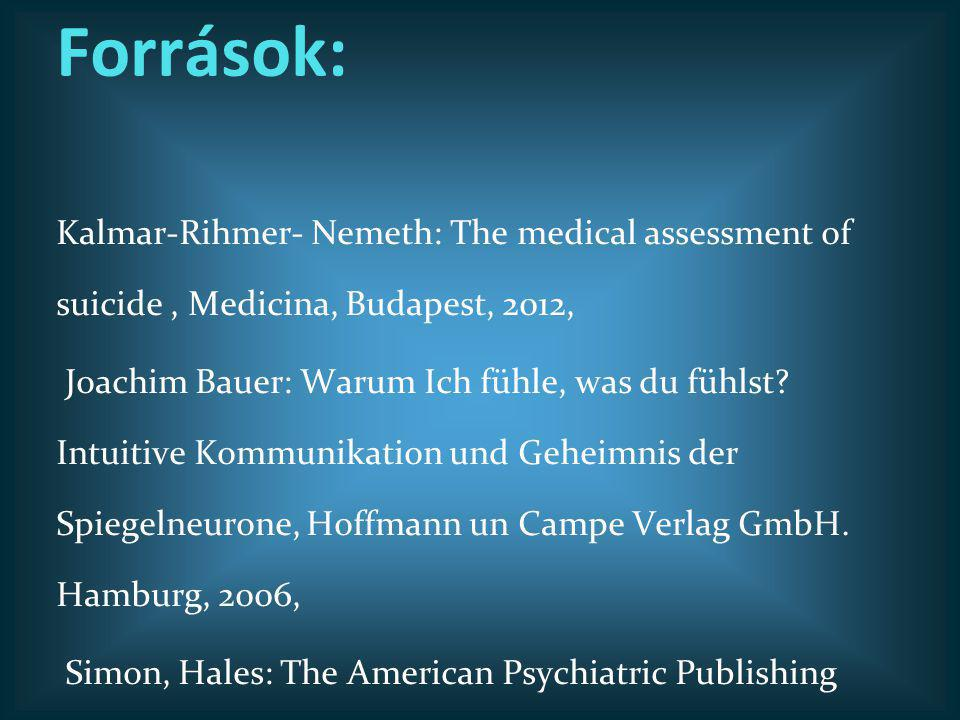 Források: Kalmar-Rihmer- Nemeth: The medical assessment of suicide, Medicina, Budapest, 2012, Joachim Bauer: Warum Ich fühle, was du fühlst? Intuitive