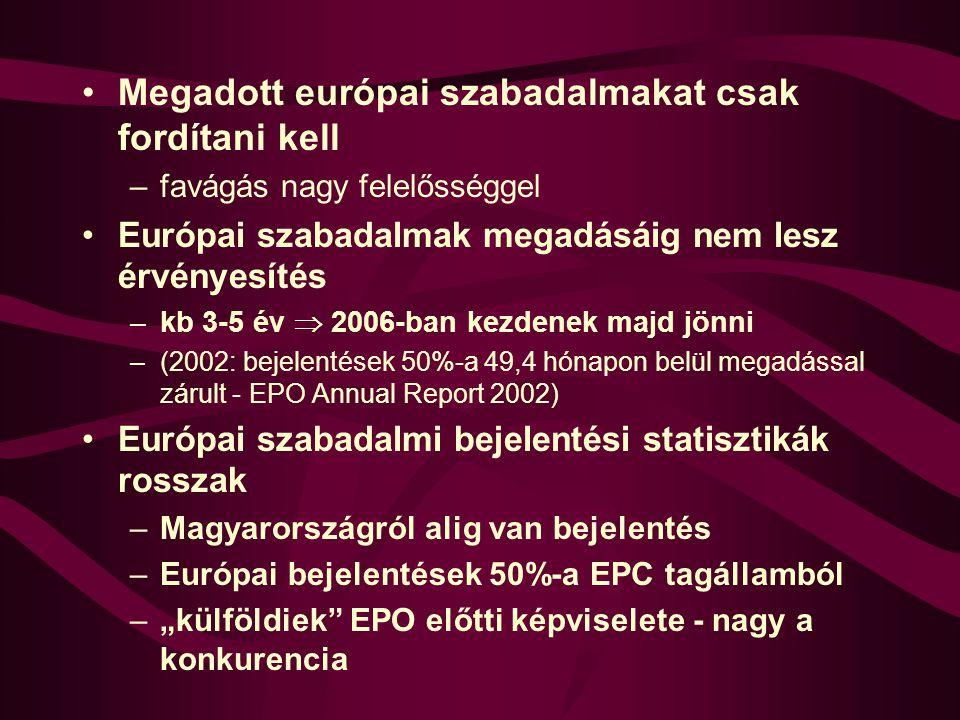 """•Megadott európai szabadalmakat csak fordítani kell –favágás nagy felelősséggel •Európai szabadalmak megadásáig nem lesz érvényesítés –kb 3-5 év  2006-ban kezdenek majd jönni –(2002: bejelentések 50%-a 49,4 hónapon belül megadással zárult - EPO Annual Report 2002) •Európai szabadalmi bejelentési statisztikák rosszak –Magyarországról alig van bejelentés –Európai bejelentések 50%-a EPC tagállamból –""""külföldiek EPO előtti képviselete - nagy a konkurencia"""