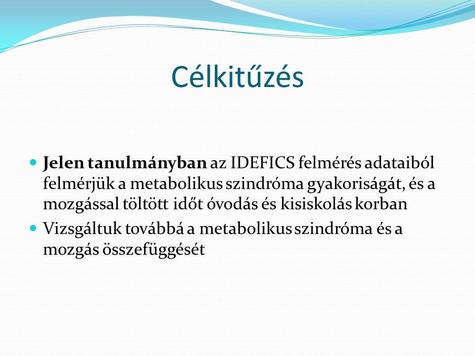 Célkitűzés  Jelen tanulmányban az IDEFICS felmérés adataiból felmérjük a metabolikus szindróma gyakoriságát, és a mozgással töltött időt óvodás és kisiskolás korban  Vizsgáltuk továbbá a metabolikus szindróma és a mozgás összefüggését
