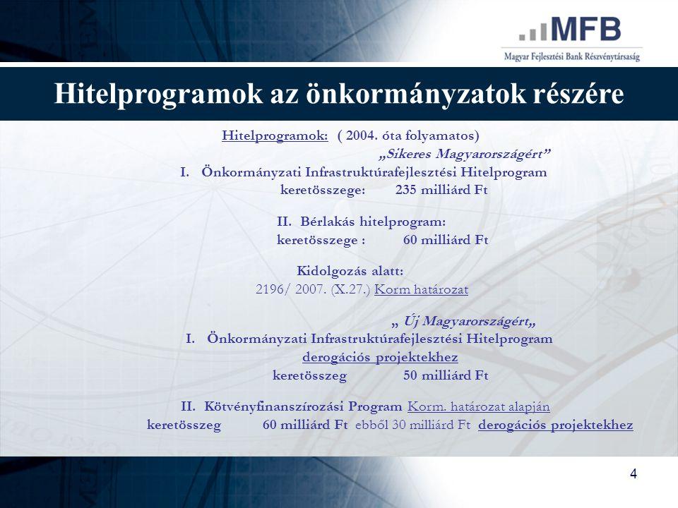 """5 Hitelprogramok az önkormányzatok részére """"Új Magyarországért"""" MFB Programok az Önkormányzatok részére Célja: Az Önkormányzati szektor beruházásainak, fejlesztésének finanszírozása Hitelprogramok főbb jellemzői: Kötvényprogram főbb jellemzői: - Forint hitel - Forint kötvény - Kedvező kamatozású - 5 éves kedvező kamatozású - hosszú lejáratú 20- 25 éves - futamidő 25 év - türelmi idő 3-5 év - türelmi idő 5 év"""
