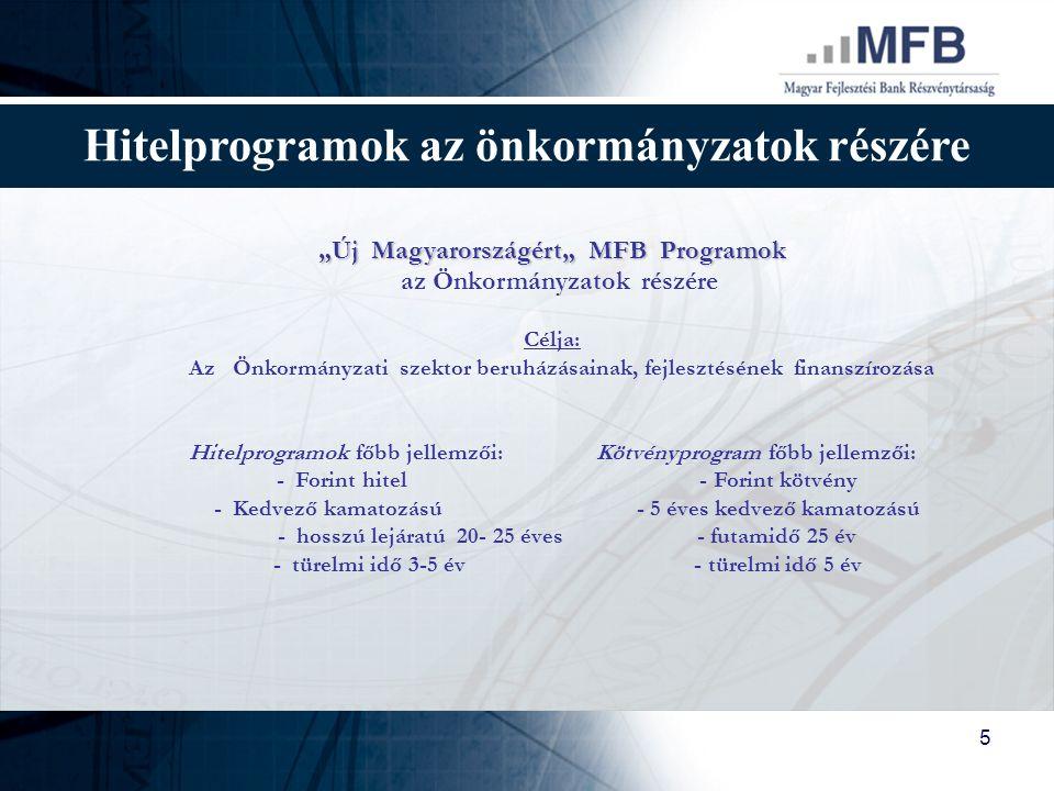 """5 Hitelprogramok az önkormányzatok részére """"Új Magyarországért"""" MFB Programok az Önkormányzatok részére Célja: Az Önkormányzati szektor beruházásainak"""