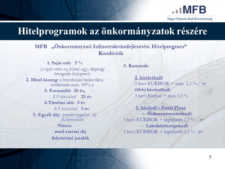8 Hitelprogramok az önkormányzatok részére MFB Önkormányzati Infrastruktúrafejlesztési Hitelprogram adatai * Hitelprogram neve Keretösszeg (mrd Ft) MFB által megkötött refinanszírozási szerződések Keret kihasználtság %-ban szerződések összege (mrd Ft) rendelkezésre tartott összeg (mrd Ft) kifolyósított hitelállomány (mrd Ft) Önkormányzati Infrastruktúra- fejlesztési Hitelprogram (ÖKIF) 23552121,6 **29,187,6 Bérlakás Hitelprogram601,4 0,890,280,61 * Az adatok a Program 2004.