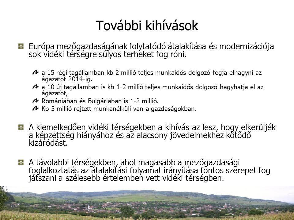 A településfejlesztés és a területalapú támogatások kapcsolata