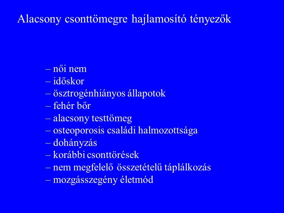 Alacsony csonttömegre hajlamosító tényezők – női nem – időskor – ösztrogénhiányos állapotok – fehér bőr – alacsony testtömeg – osteoporosis családi ha