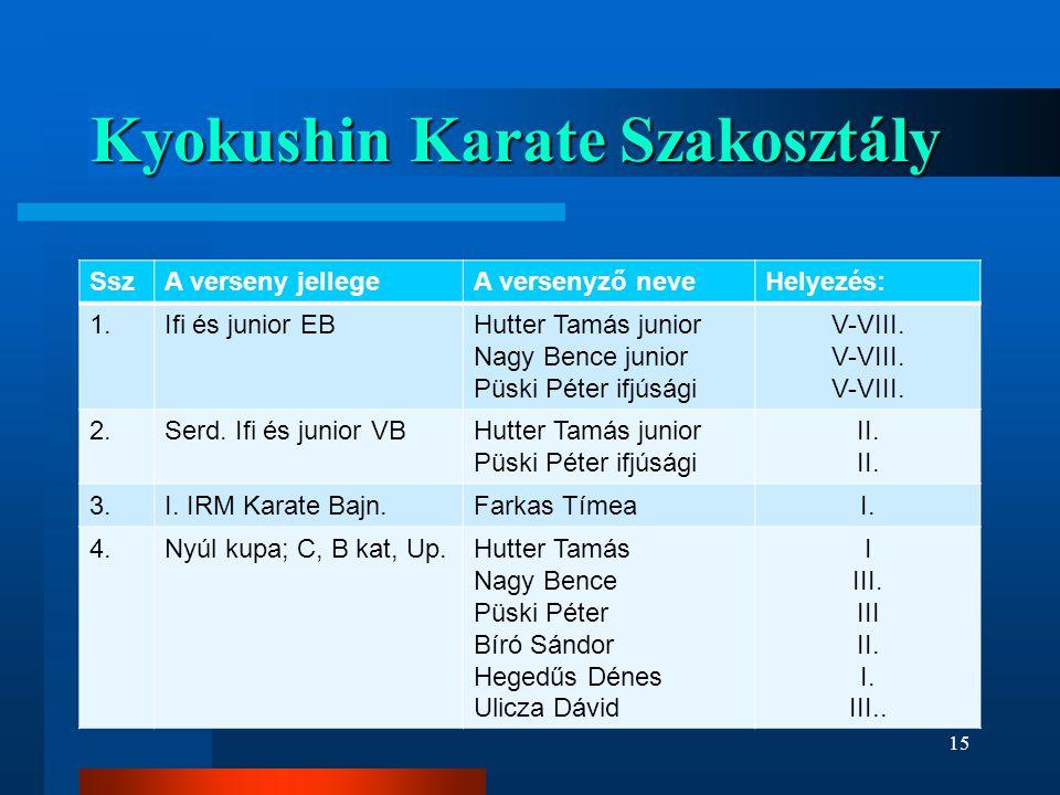 Kyokushin Karate Szakosztály SszA verseny jellegeA versenyző neveHelyezés: 1.Ifi és junior EBHutter Tamás junior Nagy Bence junior Püski Péter ifjúsági V-VIII.