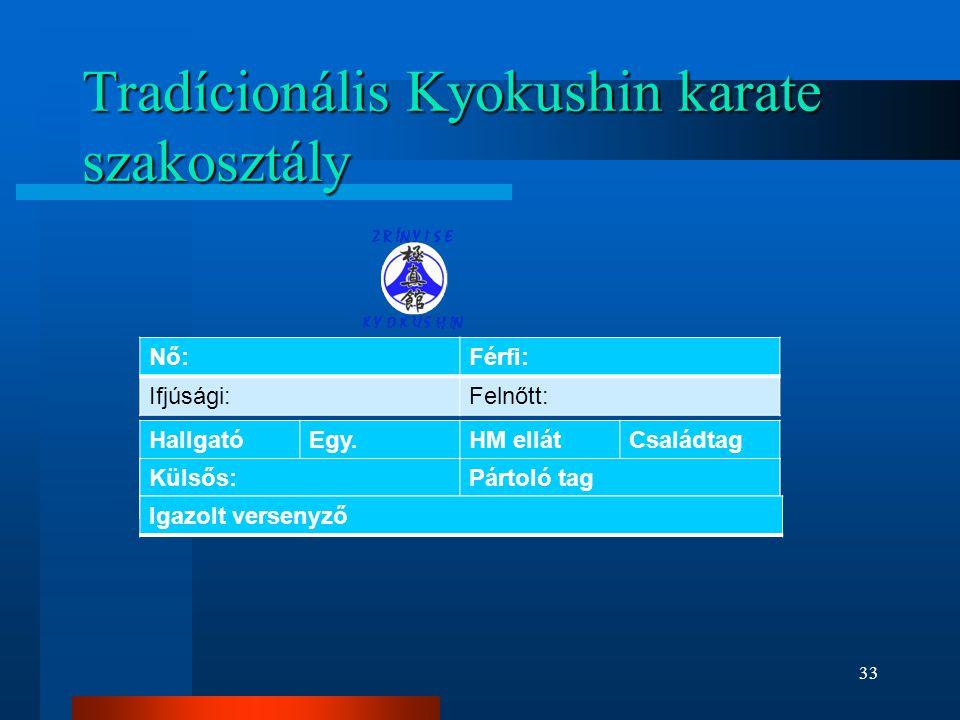 Tradícionális Kyokushin karate szakosztály Nő:Férfi: Ifjúsági:Felnőtt: HallgatóEgy. dolgDolg.H M. Ellátás. HM ellátCsaládtag Külsős:Pártoló tag Igazol