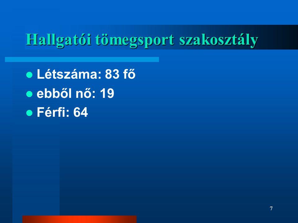 Tenisz szakosztály A Magyar Honvédség ellátási körébe tartozó állomány Külsős HallgatóAktívNyugállományúKülsős 1432117 28