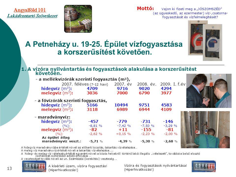 A Petneházy u. 19-25. Épület vízfogyasztása a korszerűsítést követően. 1. A vízóra nyilvántartás és fogyasztások alakulása a korszerűsítést követően.